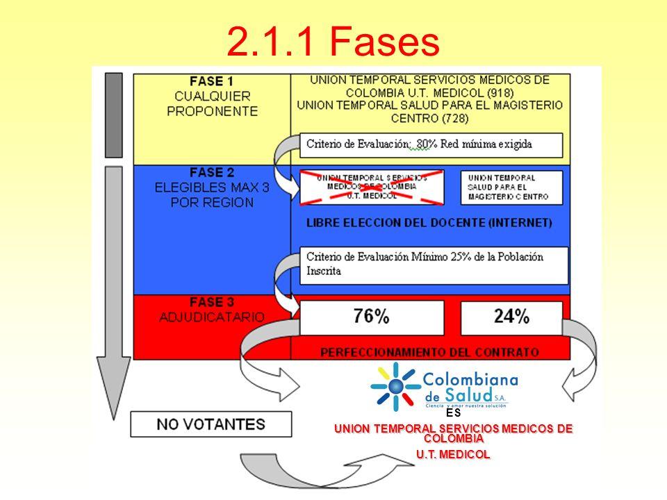UNION TEMPORAL SERVICIOS MEDICOS DE COLOMBIA