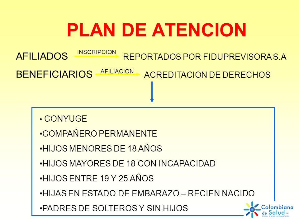 PLAN DE ATENCION AFILIADOS REPORTADOS POR FIDUPREVISORA S.A