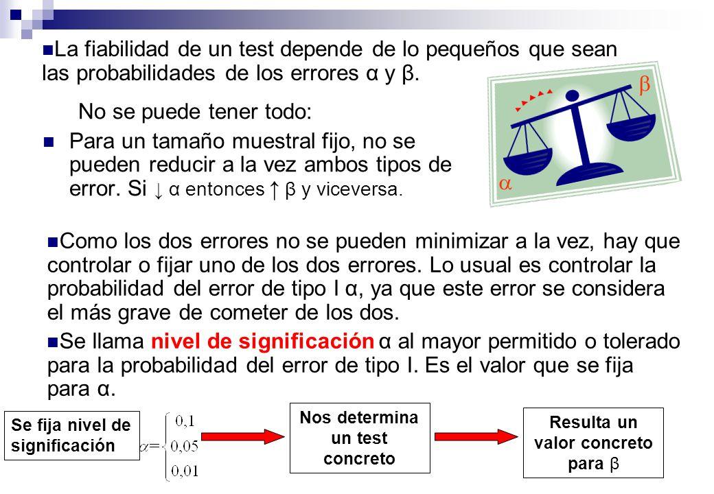 Nos determina un test concreto