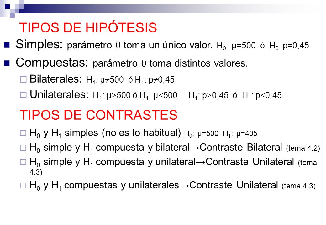 TIPOS DE HIPÓTESIS TIPOS DE CONTRASTES