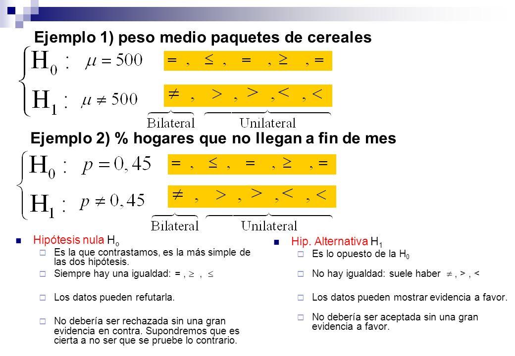 Ejemplo 1) peso medio paquetes de cereales