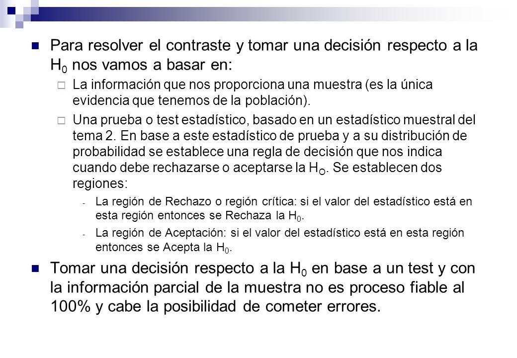 Para resolver el contraste y tomar una decisión respecto a la H0 nos vamos a basar en: