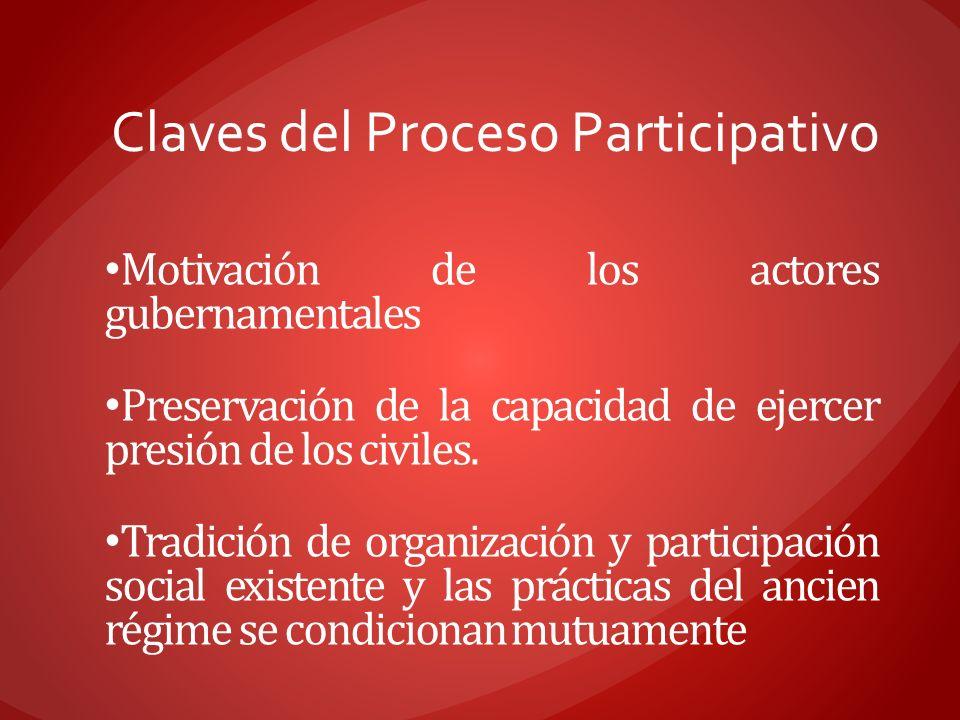 Claves del Proceso Participativo
