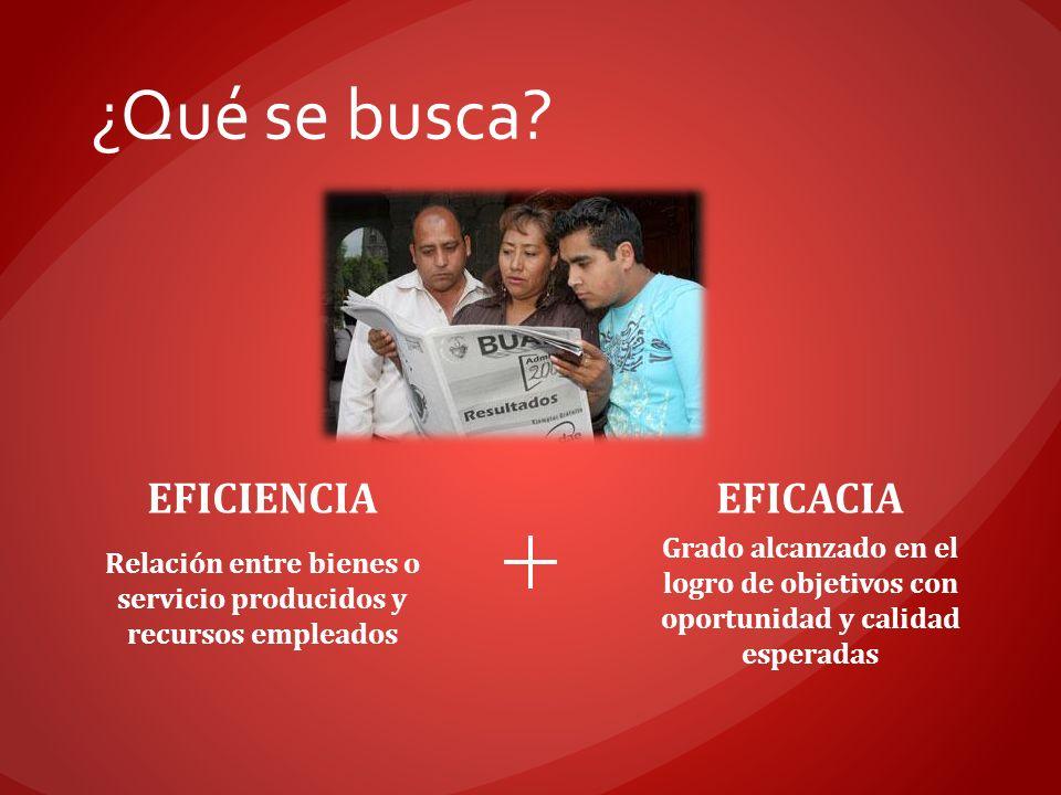 Relación entre bienes o servicio producidos y recursos empleados