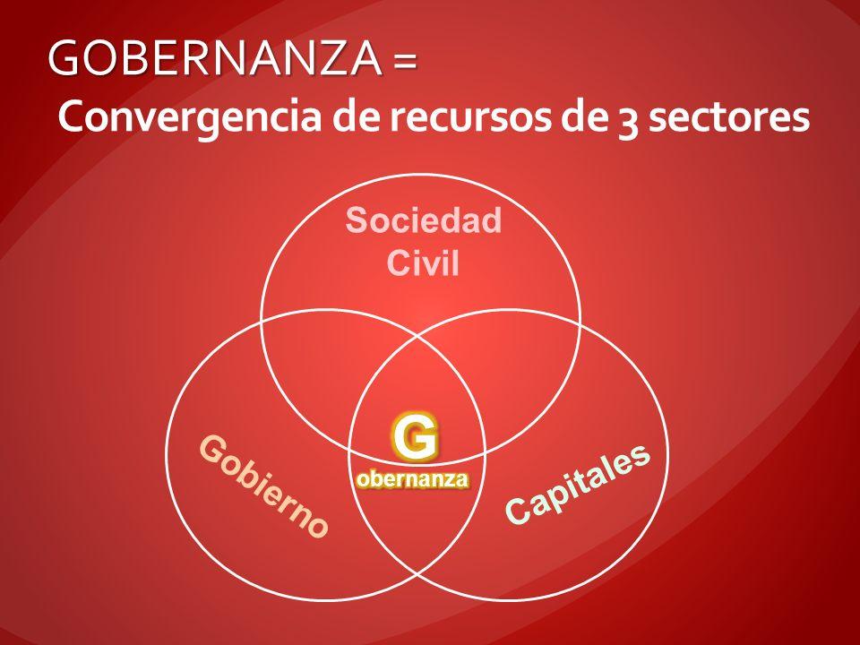 Convergencia de recursos de 3 sectores