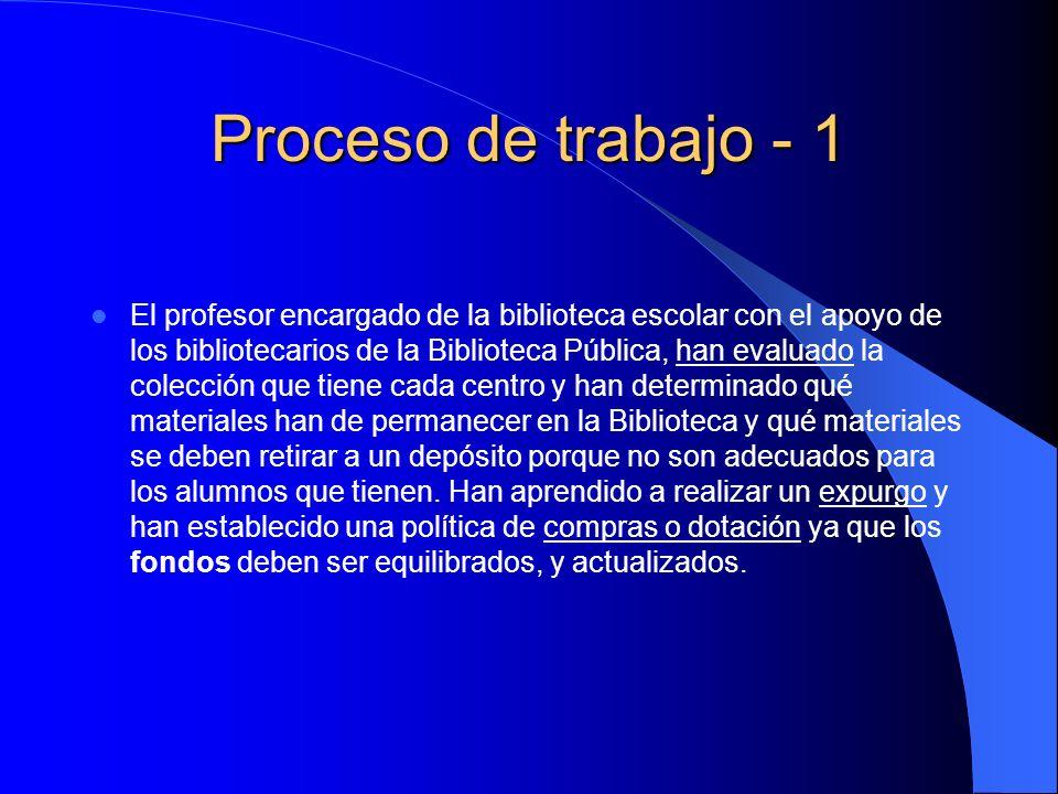 Proceso de trabajo - 1
