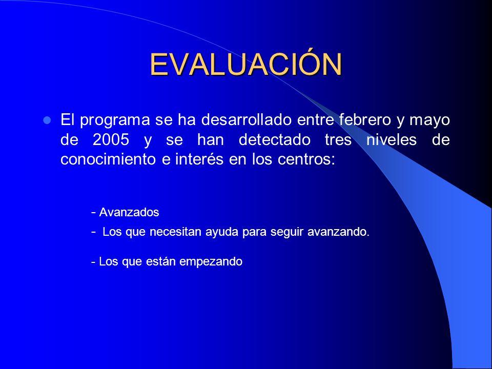 EVALUACIÓN El programa se ha desarrollado entre febrero y mayo de 2005 y se han detectado tres niveles de conocimiento e interés en los centros:
