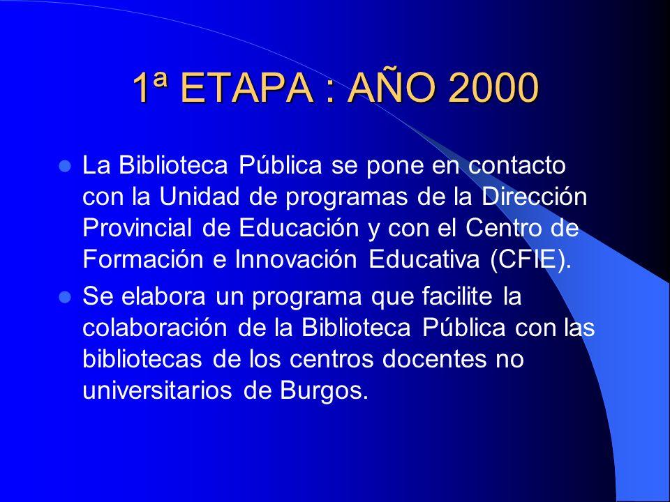 1ª ETAPA : AÑO 2000