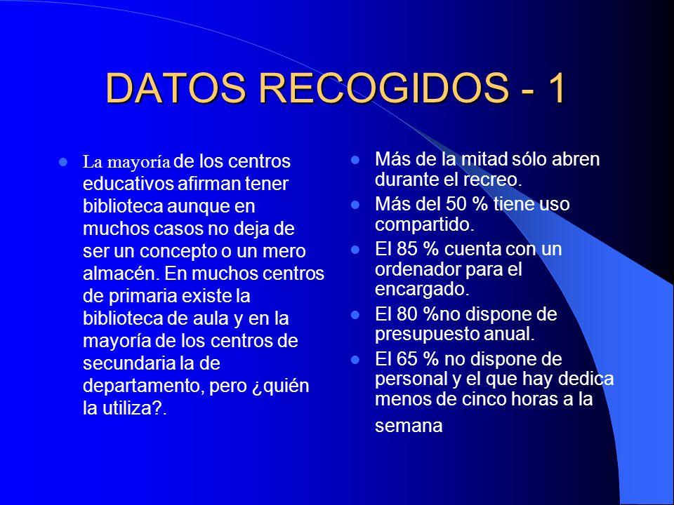 DATOS RECOGIDOS - 1