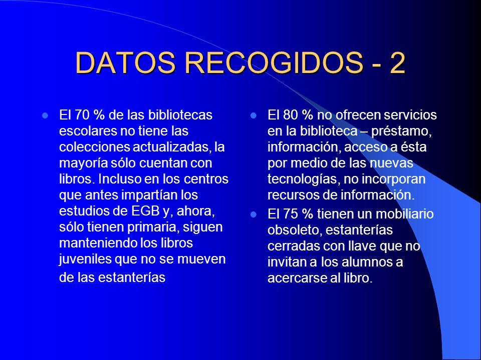 DATOS RECOGIDOS - 2