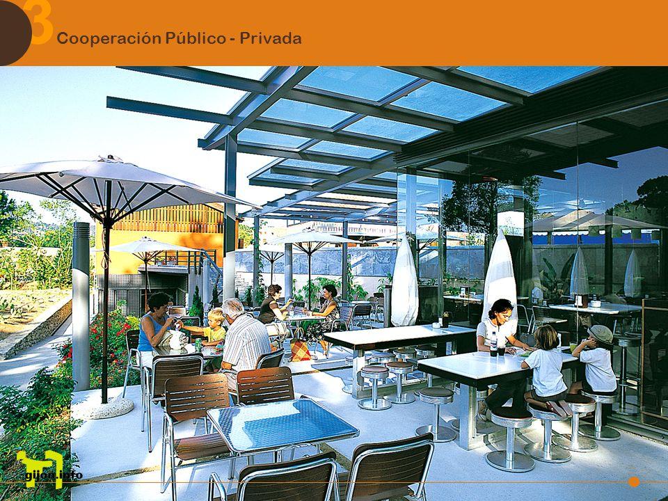 Cooperación Público - Privada