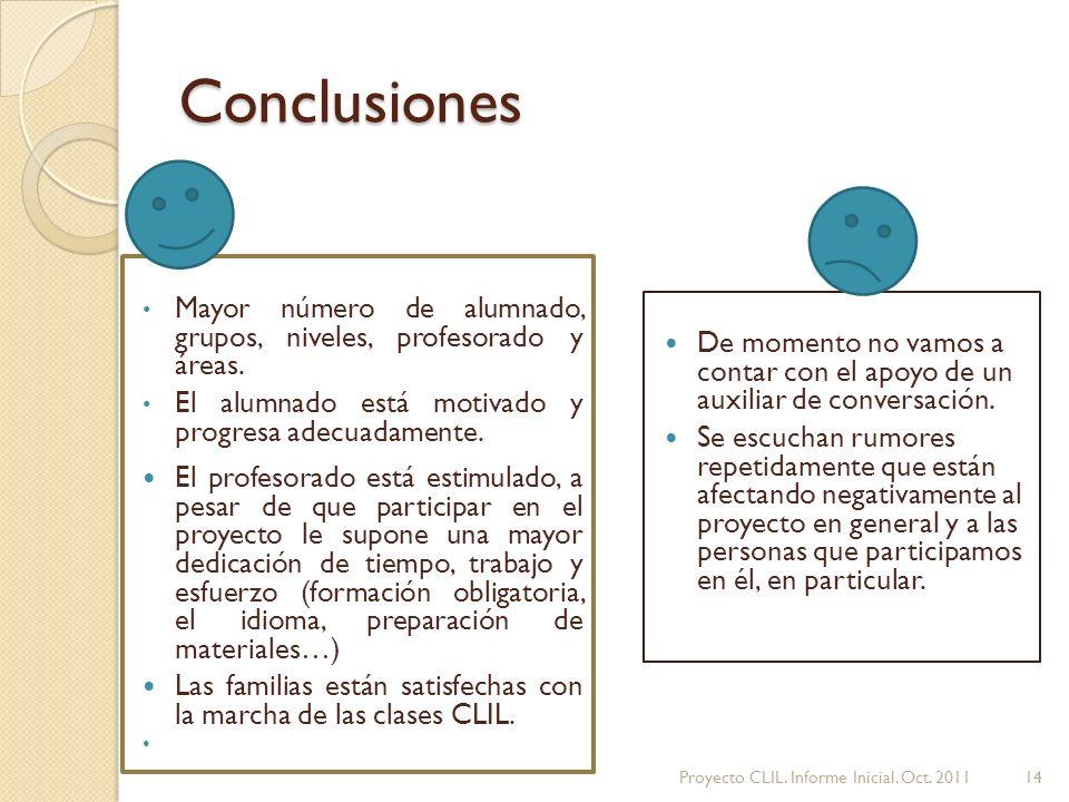 Conclusiones Mayor número de alumnado, grupos, niveles, profesorado y áreas. El alumnado está motivado y progresa adecuadamente.