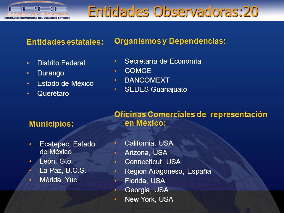 Entidades Observadoras:20