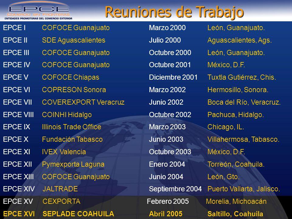 Reuniones de Trabajo EPCE I COFOCE Guanajuato Marzo 2000 León, Guanajuato. EPCE II SDE Aguascalientes Julio 2000 Aguascalientes, Ags.