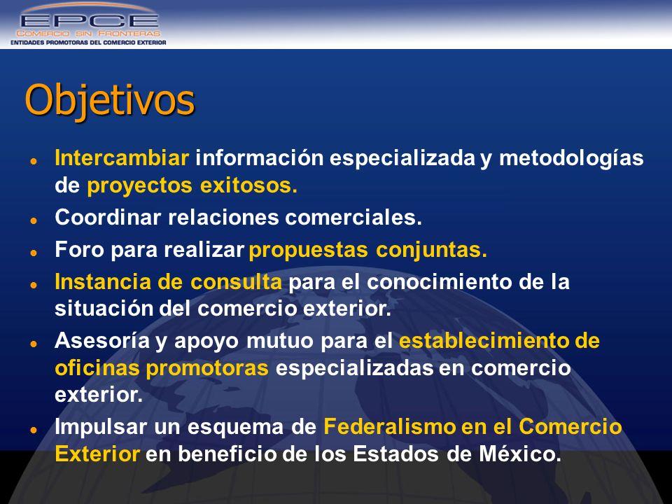 Objetivos Intercambiar información especializada y metodologías de proyectos exitosos. Coordinar relaciones comerciales.