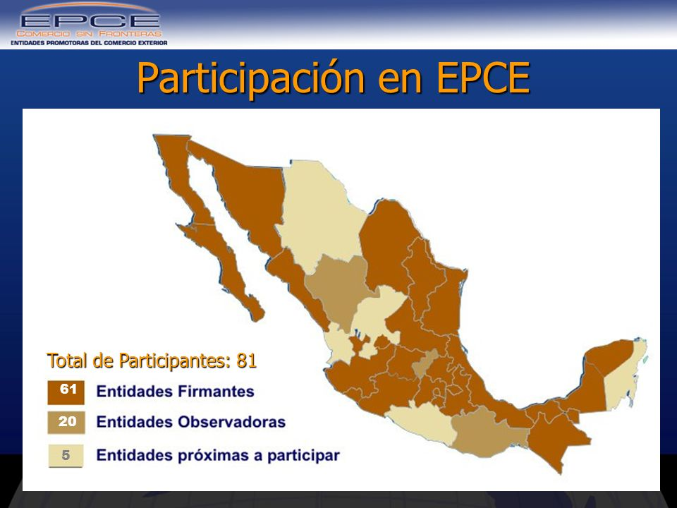 Participación en EPCE Total de Participantes: 81 61 20 5