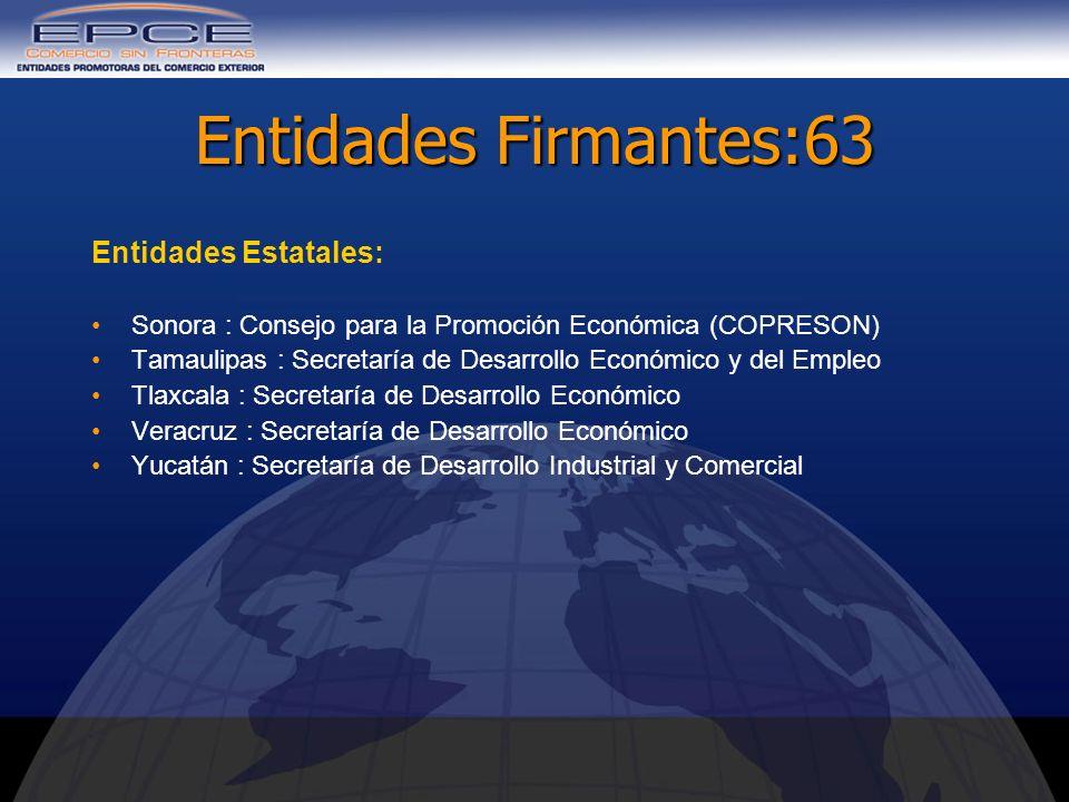 Entidades Firmantes:63 Entidades Estatales:
