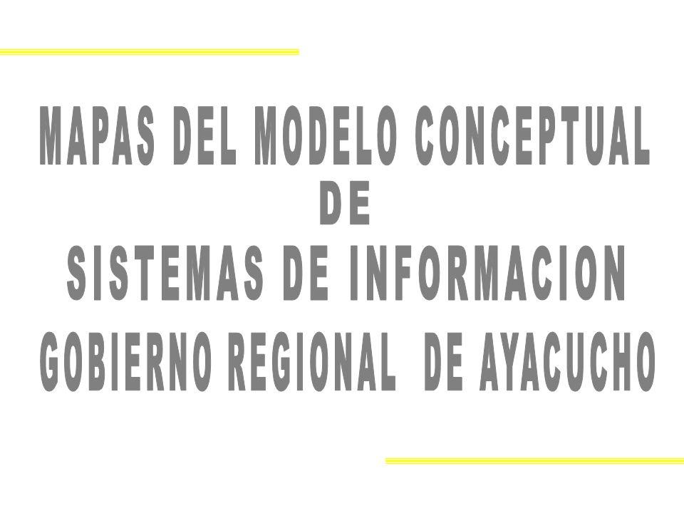 MAPAS DEL MODELO CONCEPTUAL