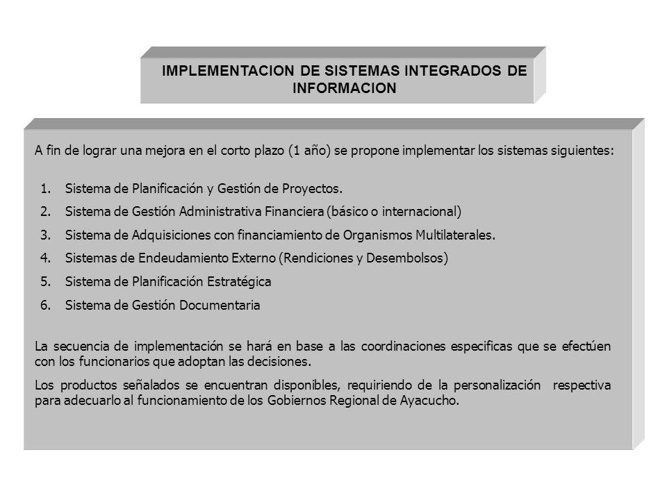 IMPLEMENTACION DE SISTEMAS INTEGRADOS DE INFORMACION