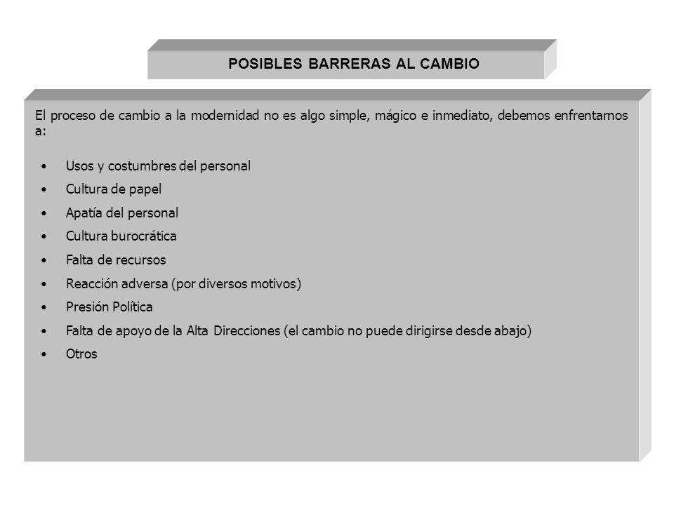 POSIBLES BARRERAS AL CAMBIO