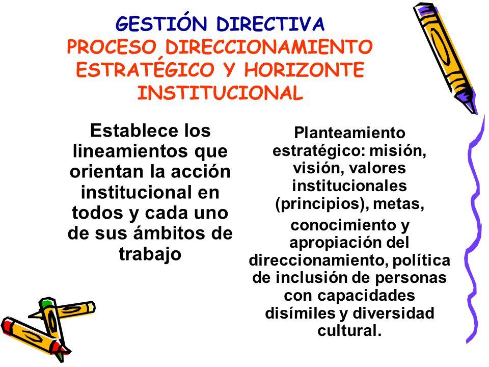 GESTIÓN DIRECTIVA PROCESO DIRECCIONAMIENTO ESTRATÉGICO Y HORIZONTE INSTITUCIONAL