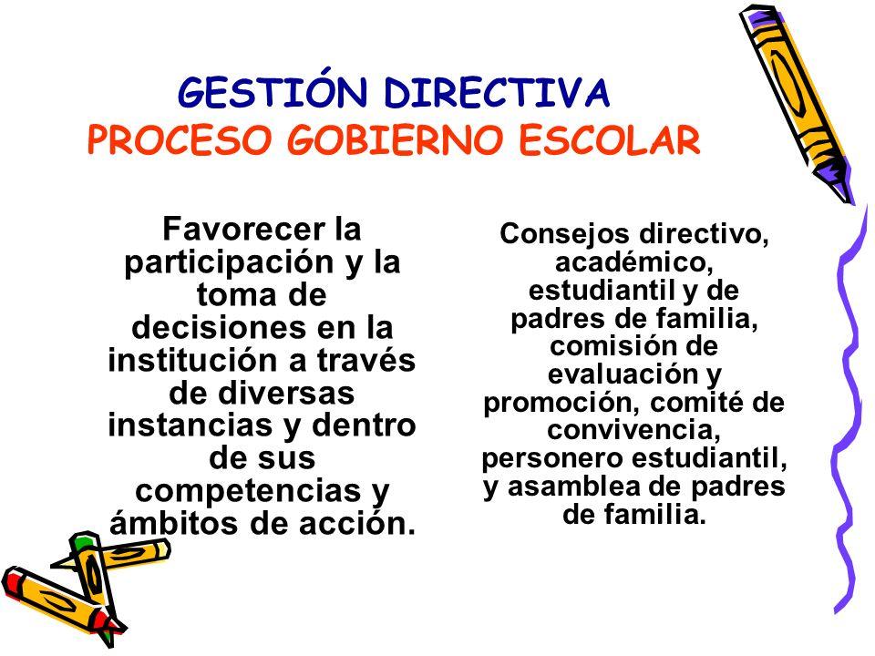GESTIÓN DIRECTIVA PROCESO GOBIERNO ESCOLAR