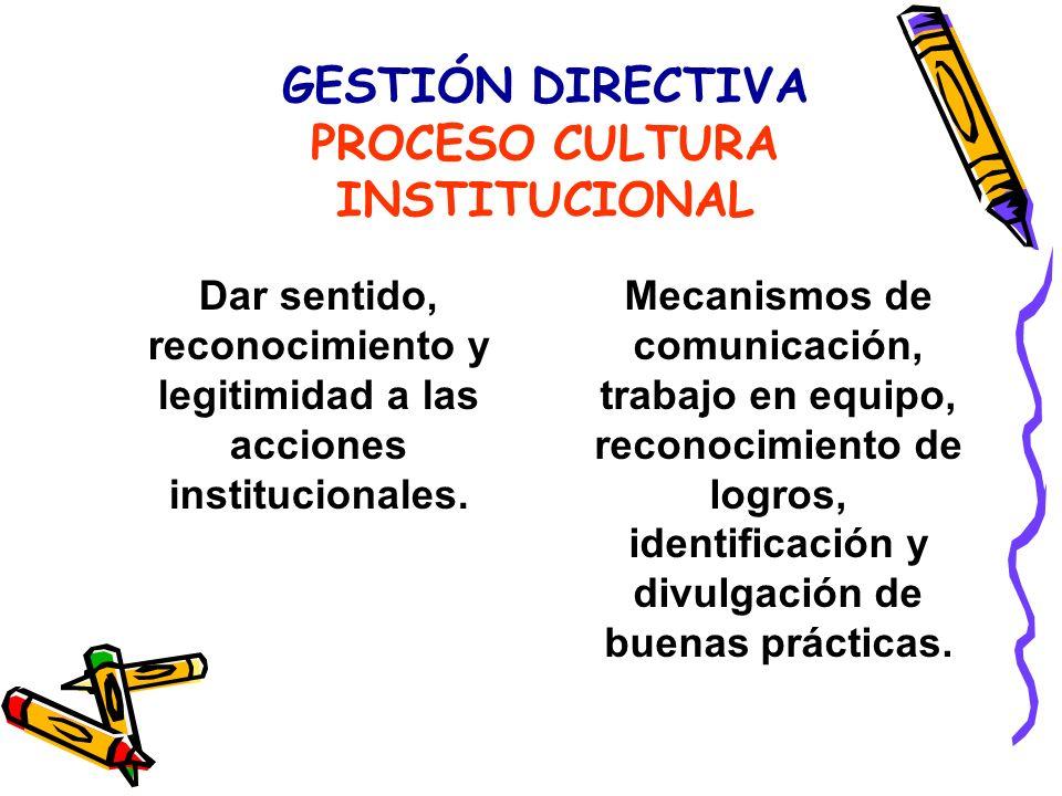 GESTIÓN DIRECTIVA PROCESO CULTURA INSTITUCIONAL
