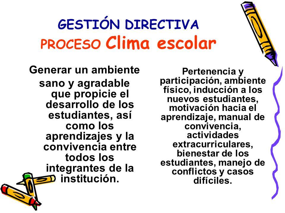 GESTIÓN DIRECTIVA PROCESO Clima escolar