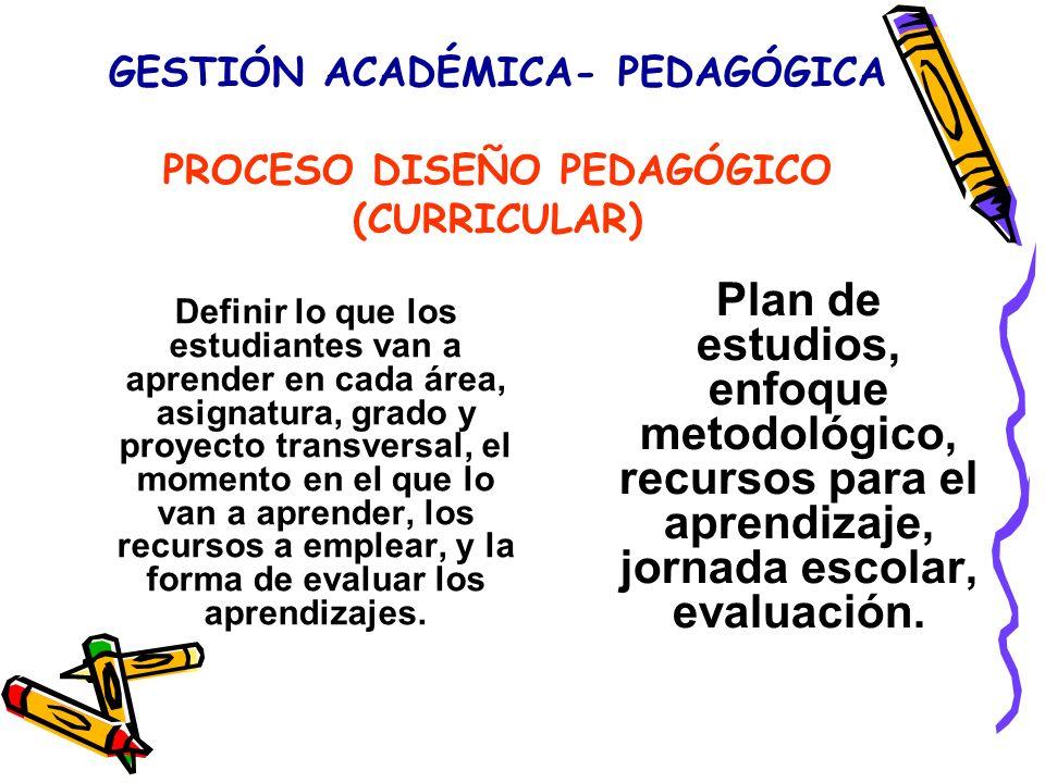GESTIÓN ACADÉMICA- PEDAGÓGICA PROCESO DISEÑO PEDAGÓGICO (CURRICULAR)