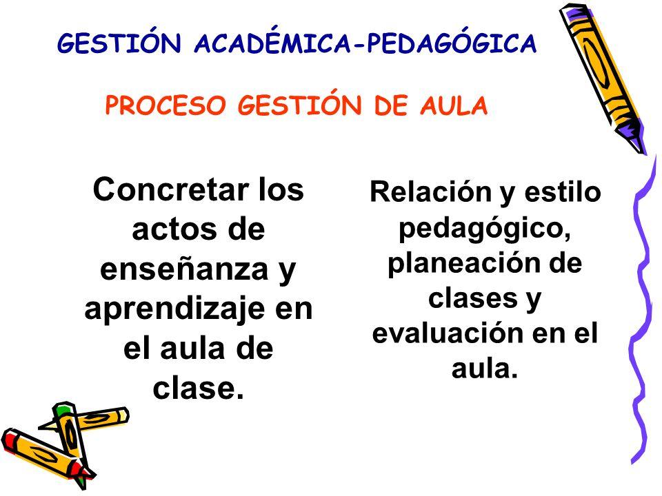 GESTIÓN ACADÉMICA-PEDAGÓGICA PROCESO GESTIÓN DE AULA