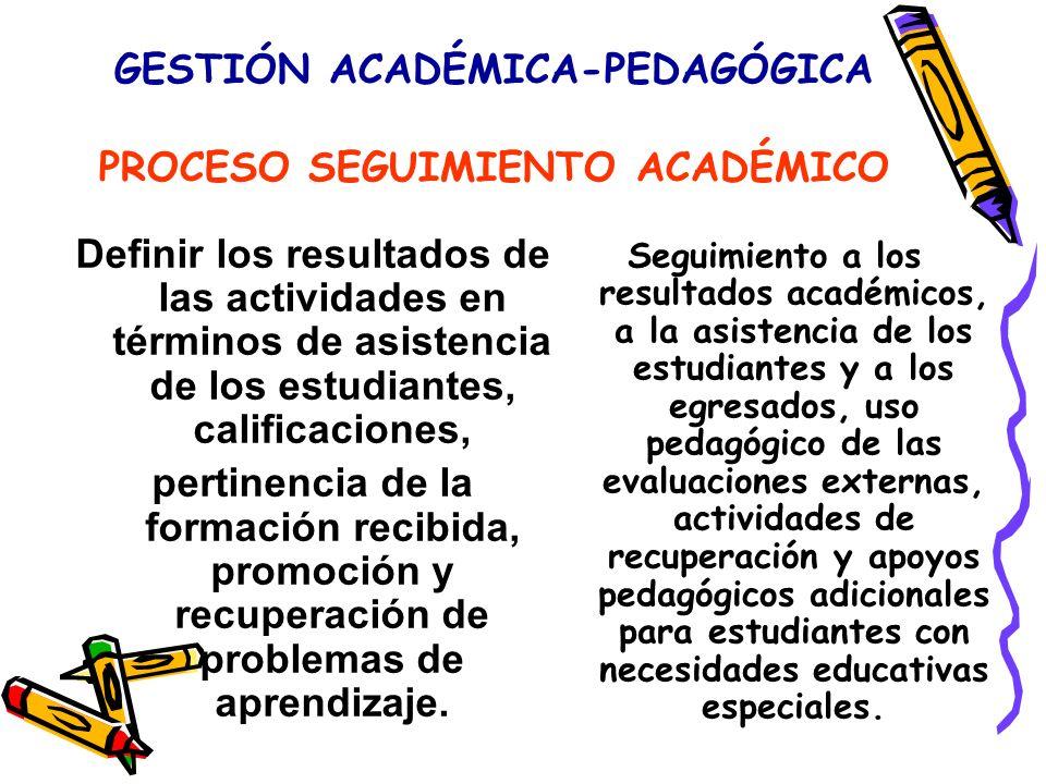 GESTIÓN ACADÉMICA-PEDAGÓGICA PROCESO SEGUIMIENTO ACADÉMICO