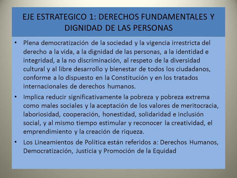 EJE ESTRATEGICO 1: DERECHOS FUNDAMENTALES Y DIGNIDAD DE LAS PERSONAS