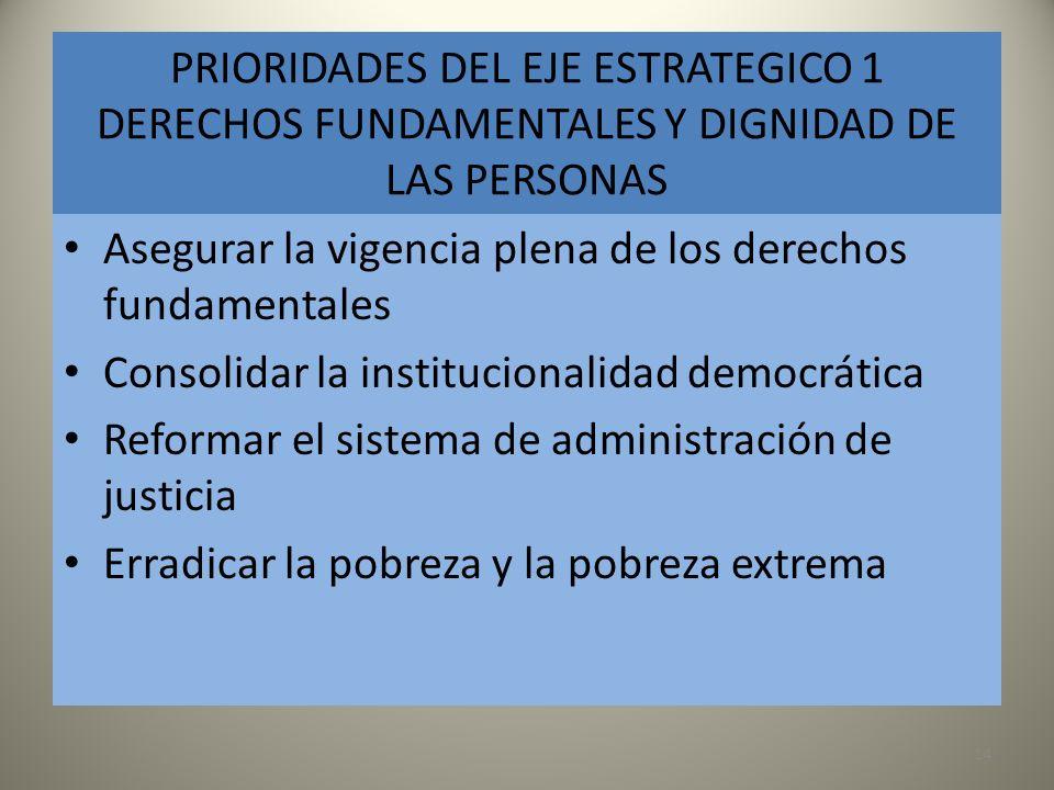 PRIORIDADES DEL EJE ESTRATEGICO 1 DERECHOS FUNDAMENTALES Y DIGNIDAD DE LAS PERSONAS