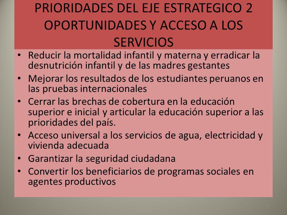 PRIORIDADES DEL EJE ESTRATEGICO 2 OPORTUNIDADES Y ACCESO A LOS SERVICIOS