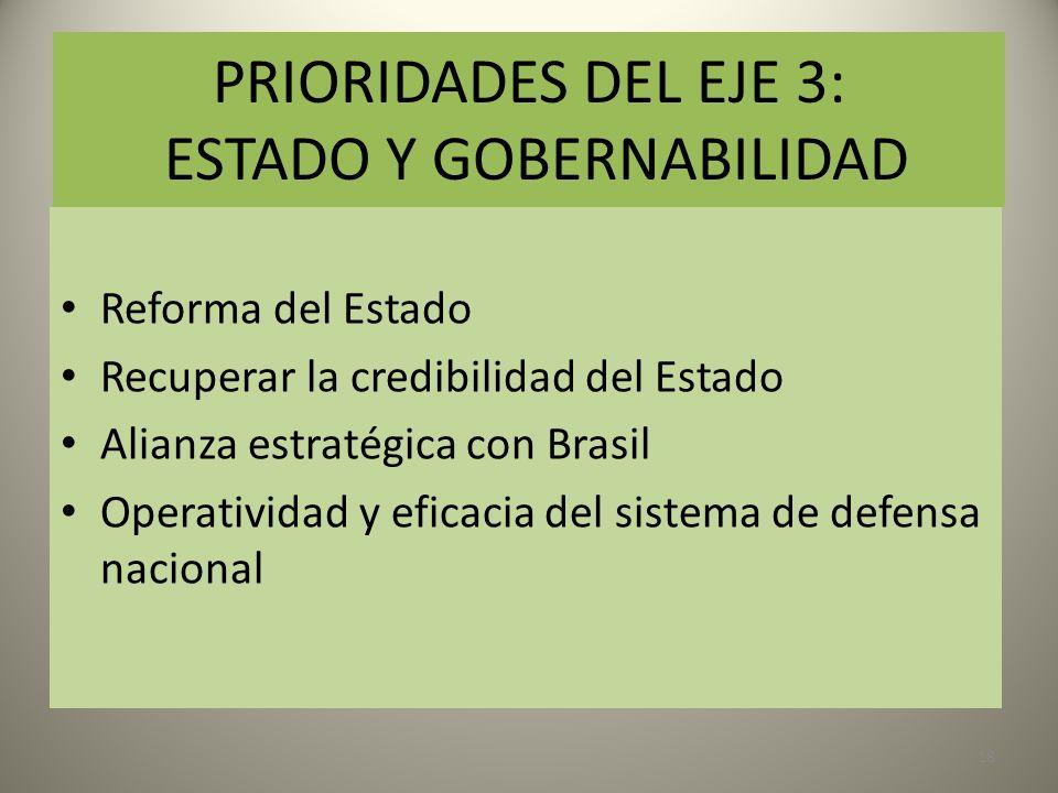PRIORIDADES DEL EJE 3: ESTADO Y GOBERNABILIDAD