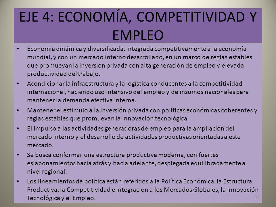 EJE 4: ECONOMÍA, COMPETITIVIDAD Y EMPLEO