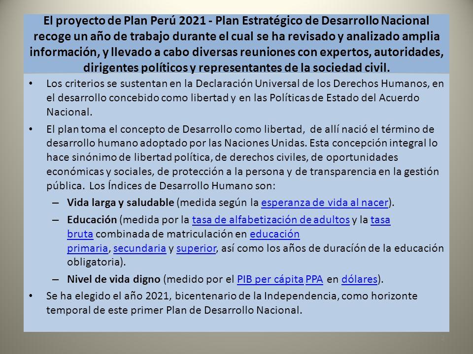 El proyecto de Plan Perú 2021 - Plan Estratégico de Desarrollo Nacional recoge un año de trabajo durante el cual se ha revisado y analizado amplia información, y llevado a cabo diversas reuniones con expertos, autoridades, dirigentes políticos y representantes de la sociedad civil.