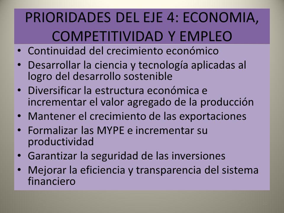 PRIORIDADES DEL EJE 4: ECONOMIA, COMPETITIVIDAD Y EMPLEO