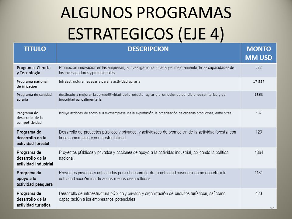 ALGUNOS PROGRAMAS ESTRATEGICOS (EJE 4)