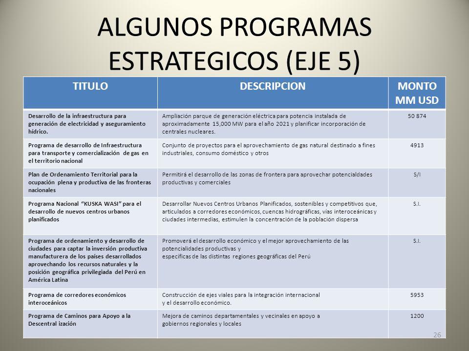 ALGUNOS PROGRAMAS ESTRATEGICOS (EJE 5)