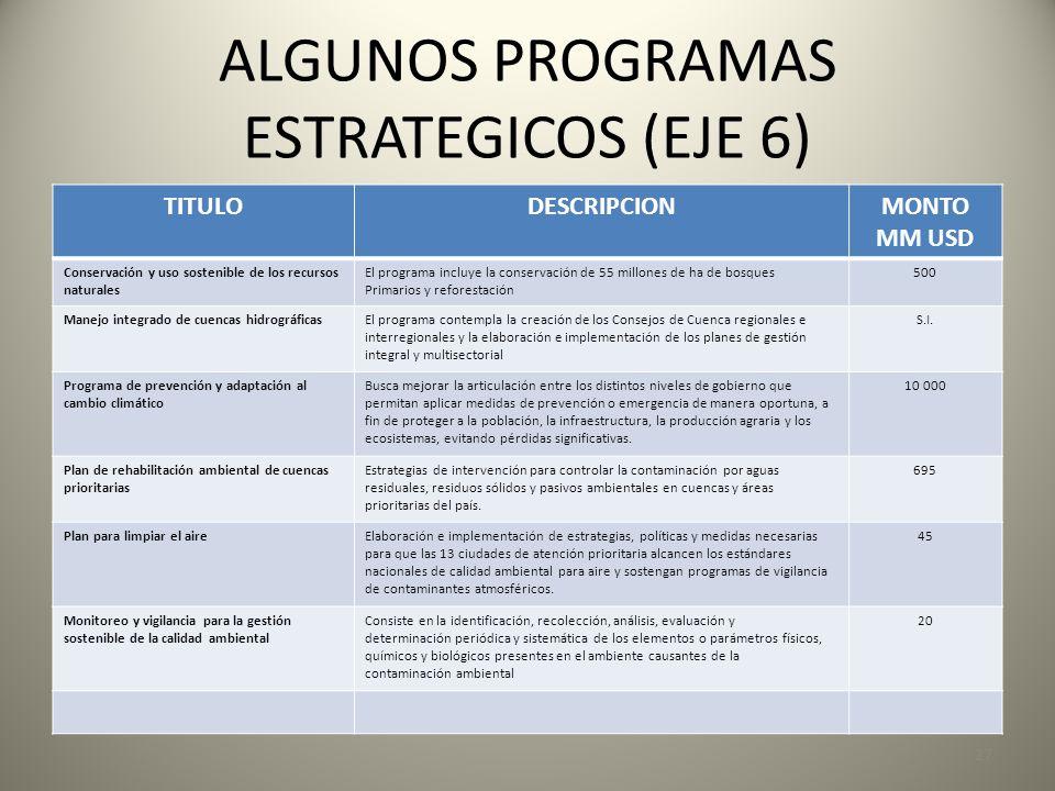 ALGUNOS PROGRAMAS ESTRATEGICOS (EJE 6)