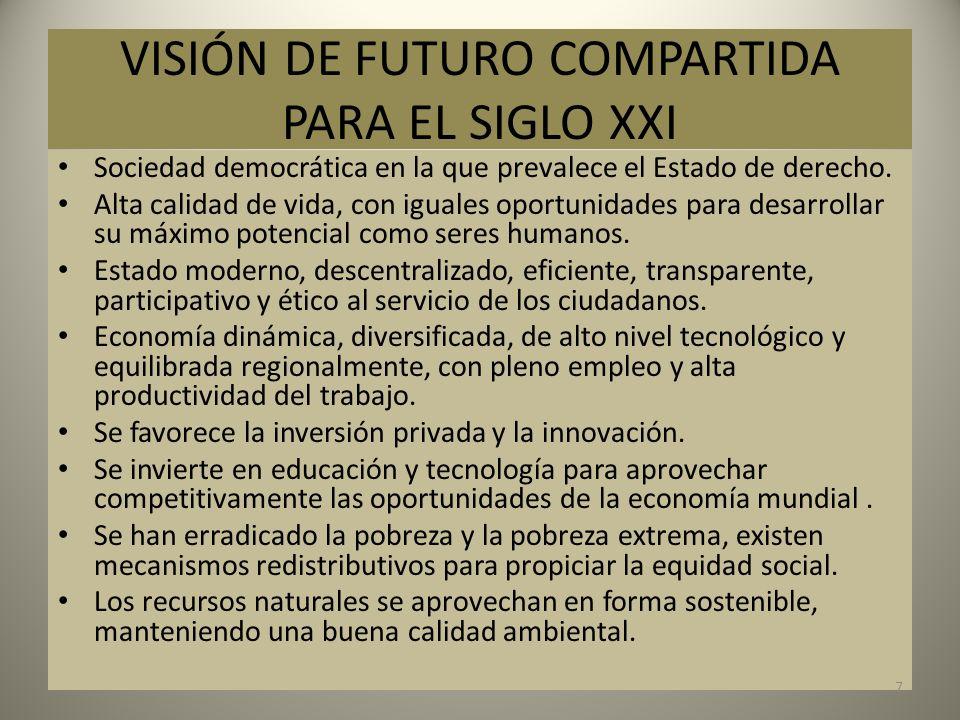 VISIÓN DE FUTURO COMPARTIDA PARA EL SIGLO XXI