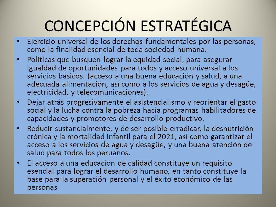 CONCEPCIÓN ESTRATÉGICA