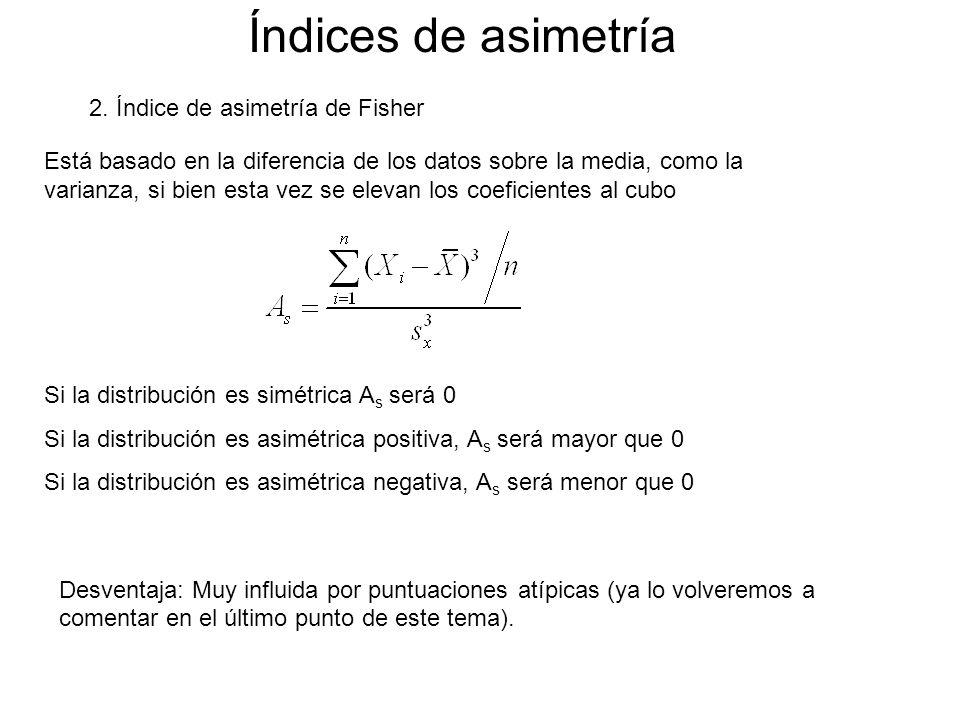 Índices de asimetría 2. Índice de asimetría de Fisher
