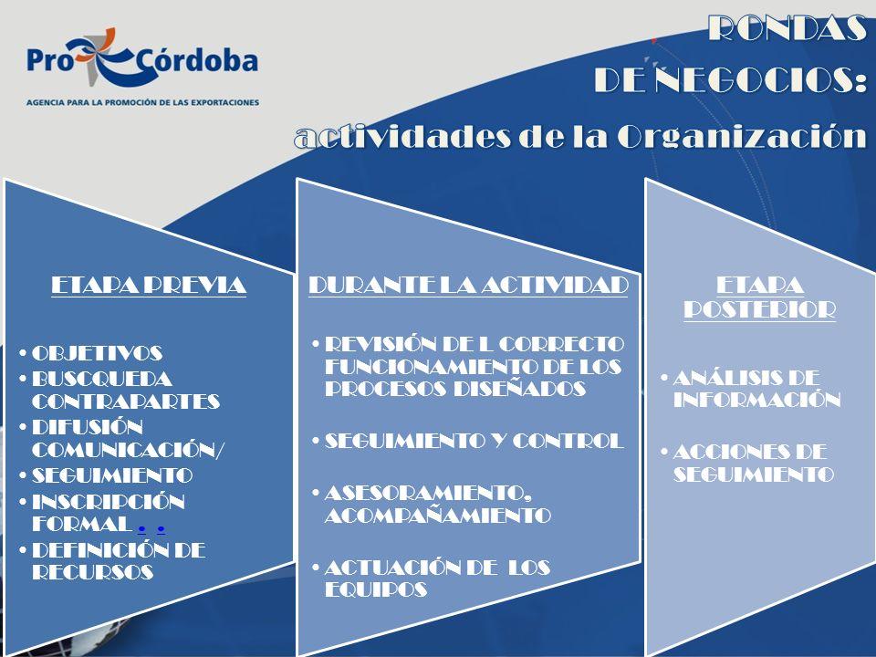 RONDAS DE NEGOCIOS: actividades de la Organización