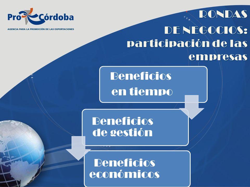 RONDAS DE NEGOCIOS: participación de las empresas