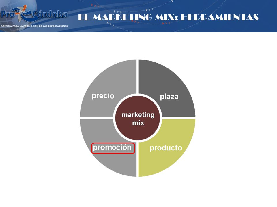 EL MARKETING MIX: HERRAMIENTAS