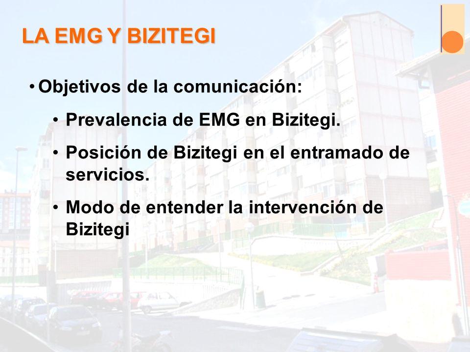 LA EMG Y BIZITEGI Objetivos de la comunicación:
