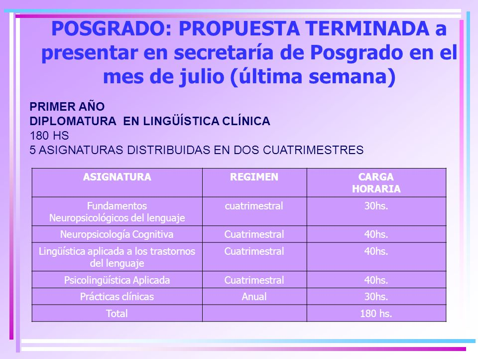 POSGRADO: PROPUESTA TERMINADA a presentar en secretaría de Posgrado en el mes de julio (última semana)