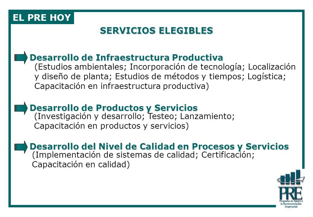 EL PRE HOY SERVICIOS ELEGIBLES